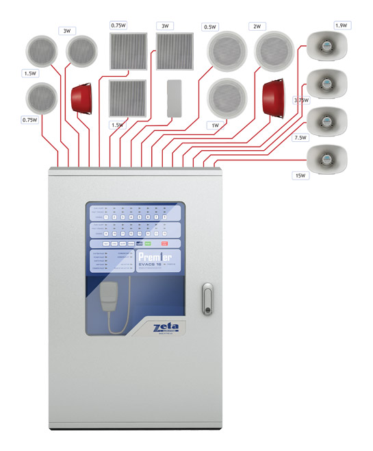 Voice Alarm Systems Typical Wiring Diagram